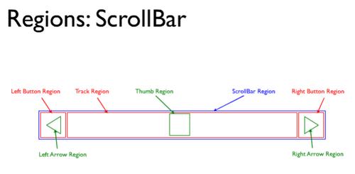 Regions-scrollbar